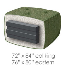 Futon Mattresses Free Shipping on All Orders