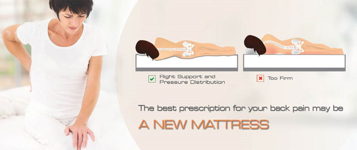 The right mattress support for pressure distribution