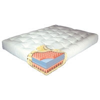 9%27%27 Moonlight Loveseat Futon Mattress - Model 914
