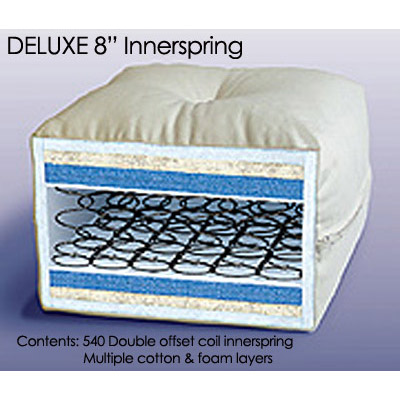 Deluxe 8'' Innerspring Full Futon Mattress