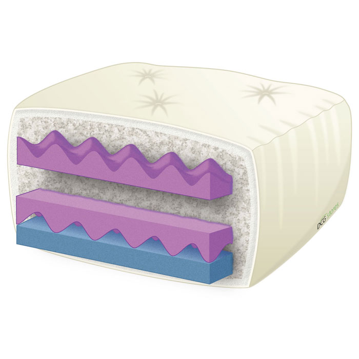 bliss 7 layer twin futon mattress