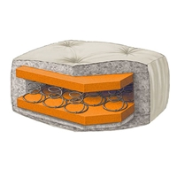 Wolf - Ultimate Serenity 8 Innerspring Full Futon Mattress