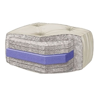 Wolf Perfect Futon A8200 - 8 Full Single Foam Futon Mattress